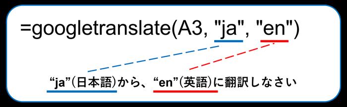 スプレッドシート_関数の構造